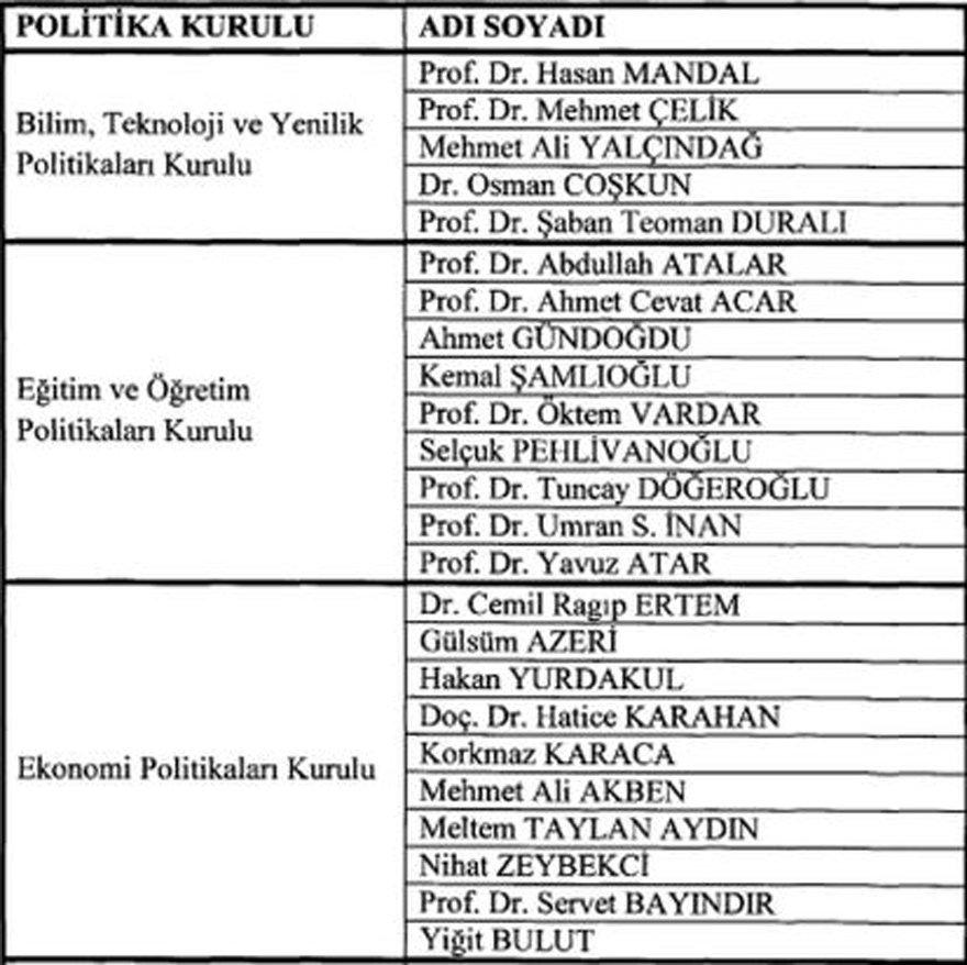 politika-kurulu-1a