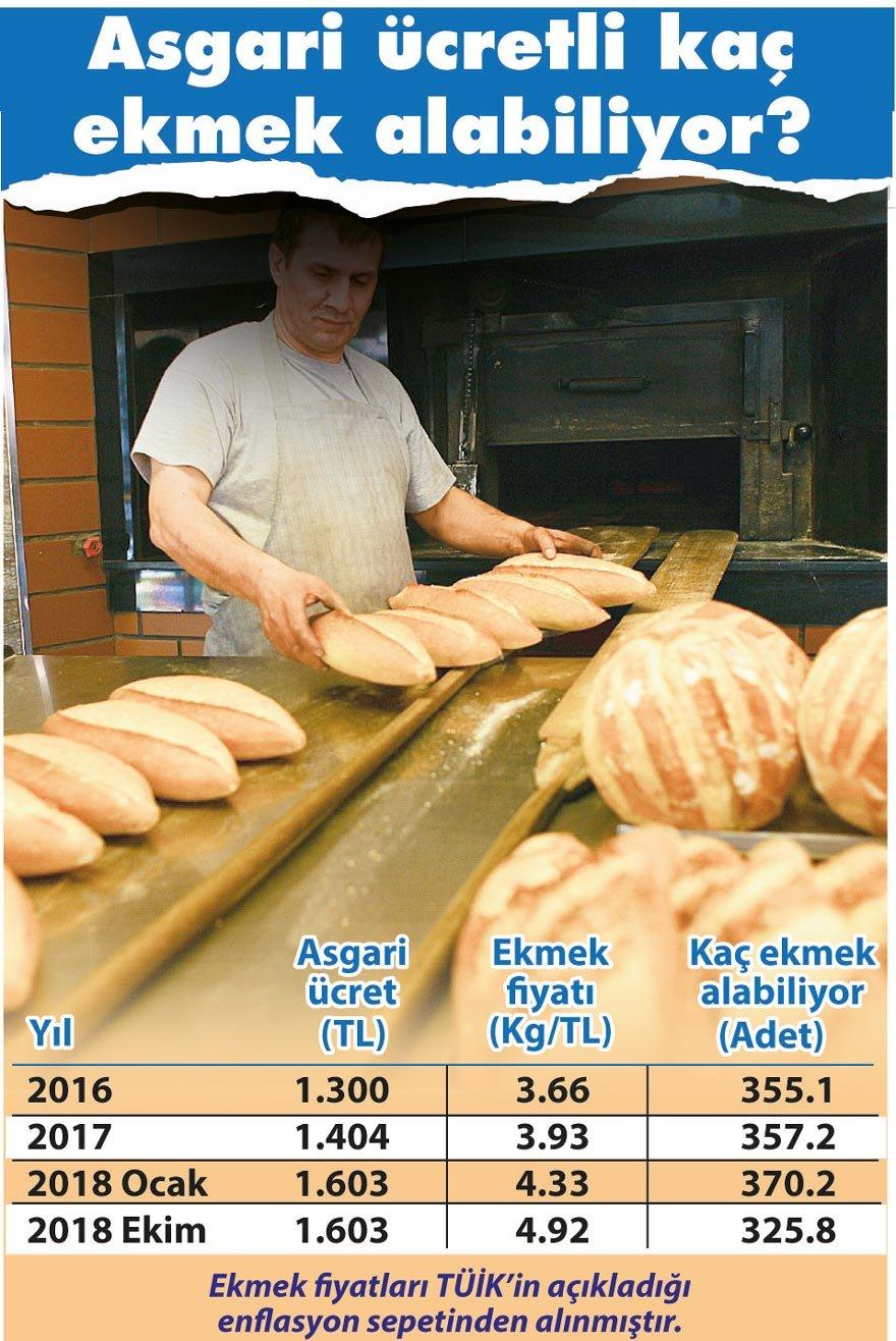 ekmek-44