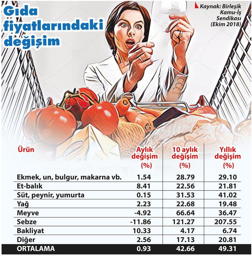 enflasyon-grafik