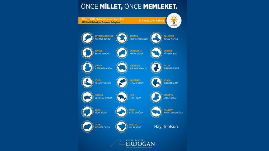 AKP'nin 'adaylar haritası'nda skandal hata!