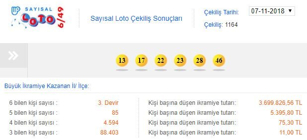 sayisal-loto-sonuclari