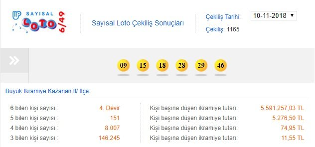 sayisal-loto-sonuclari-10-kasim