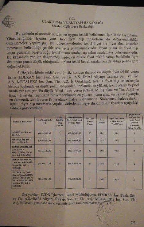Soru önergesine verilen yanıtta Cengiz İnşaat'ın 'fiyat dışı unsurlar'ı karşıladığı belirtiliyor.