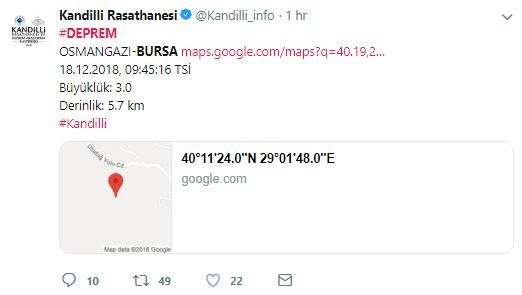 bursa-deprem