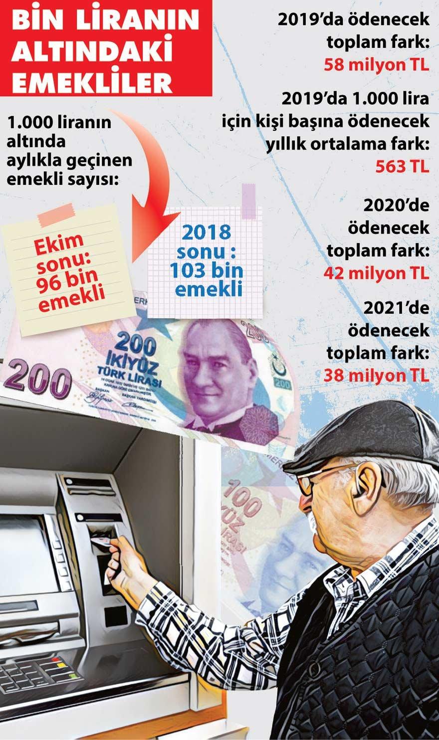 ekonomi-emekli