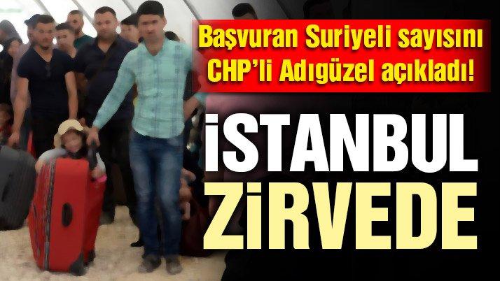 CHP'li Adıgüzel: 27 bin 930 Suriyeli çalışma izni aldı