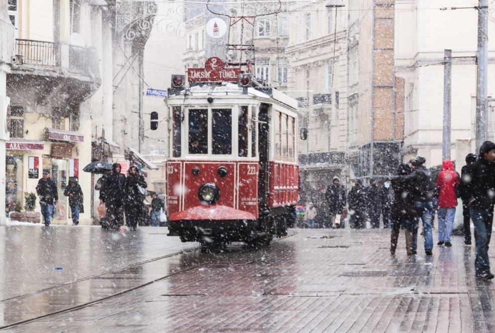 kar-istanbul-shutterstock