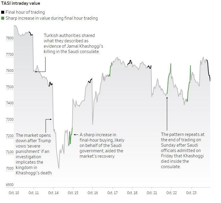 Wall Street Journal'ın haberinde