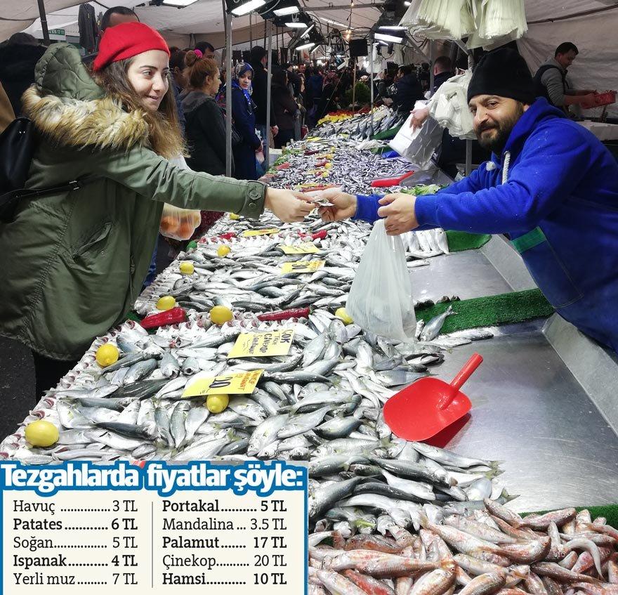 SÖZCÜ Muhabiri Hande Zeyrek, pazarın nabzını tuttu