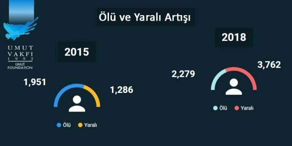 2015-2018-yillari-artis-600x300