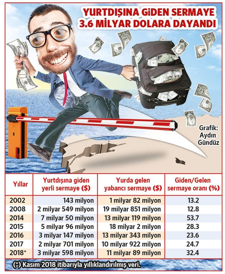 ekonomi-grafikk