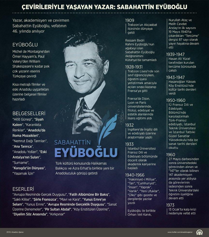 eyuboglu2