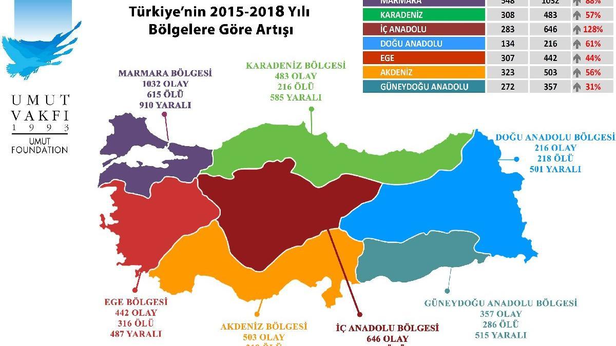 turkiye-silahli-siddet-haritasi-2018-k_16_9_1547535676