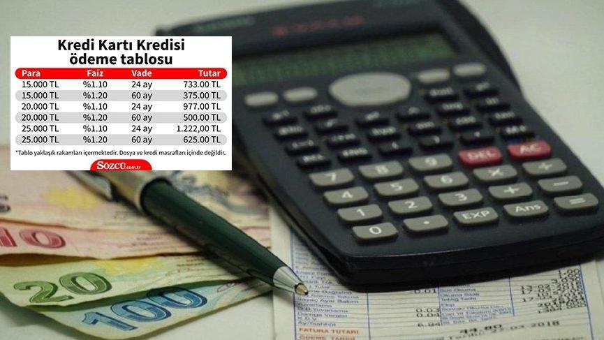 Ziraat Bankası kredi kartı borç yapılandırması şartları belli oldu! İşte kredi kampanyası için ödeme tablosu…