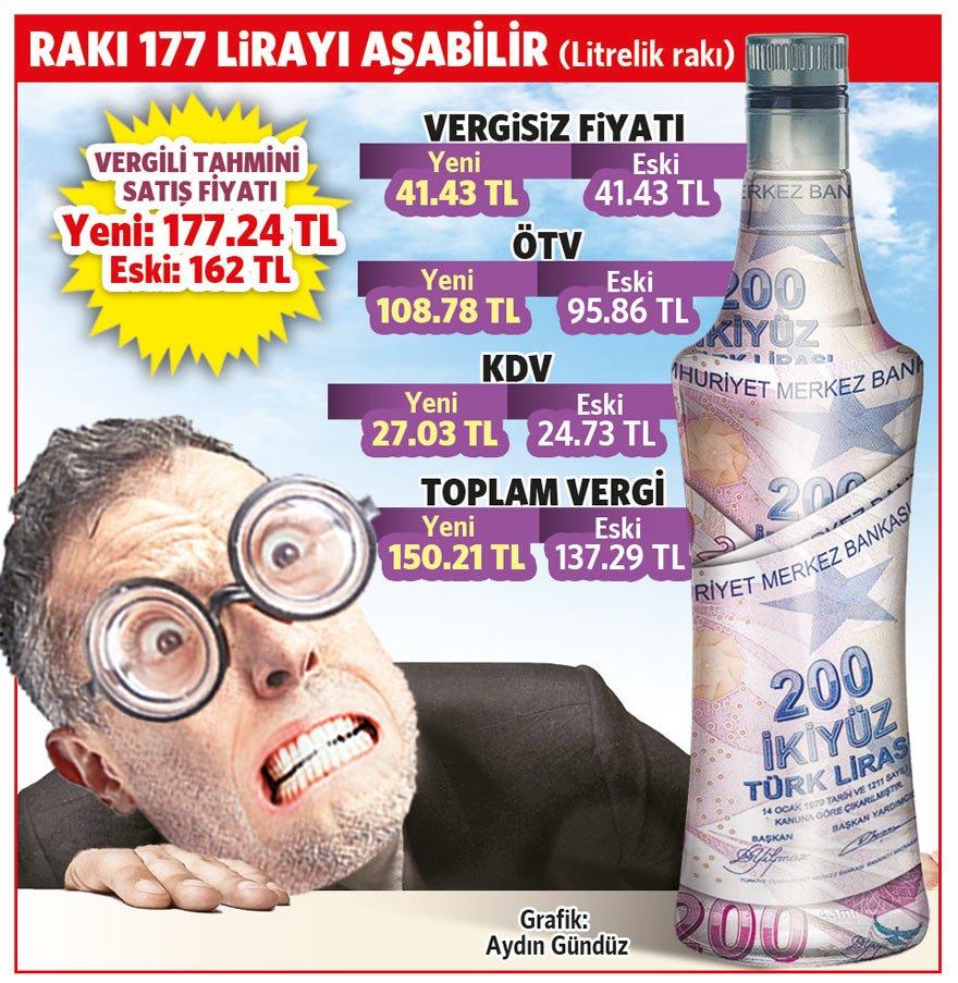 rakiya-zam-grafik