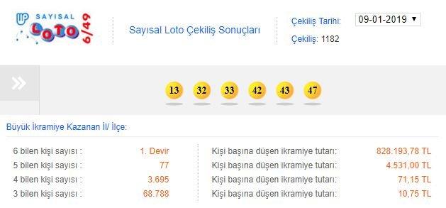 sayisal-loto-cekilisi