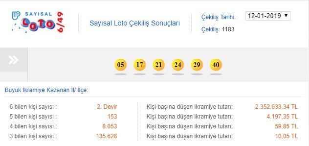 sayisal-loto-sonuclari-12-ocak