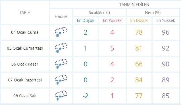 son-dakika-hava-istanbul