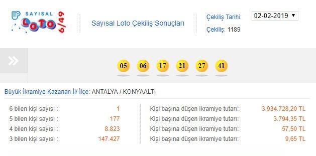 sayisal-loto-sonuclari-2-subat