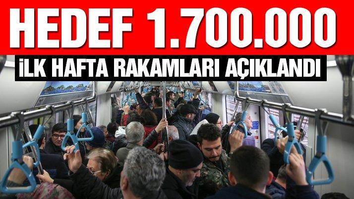 Banliyö treni günde 486 bin yolcu taşıdı