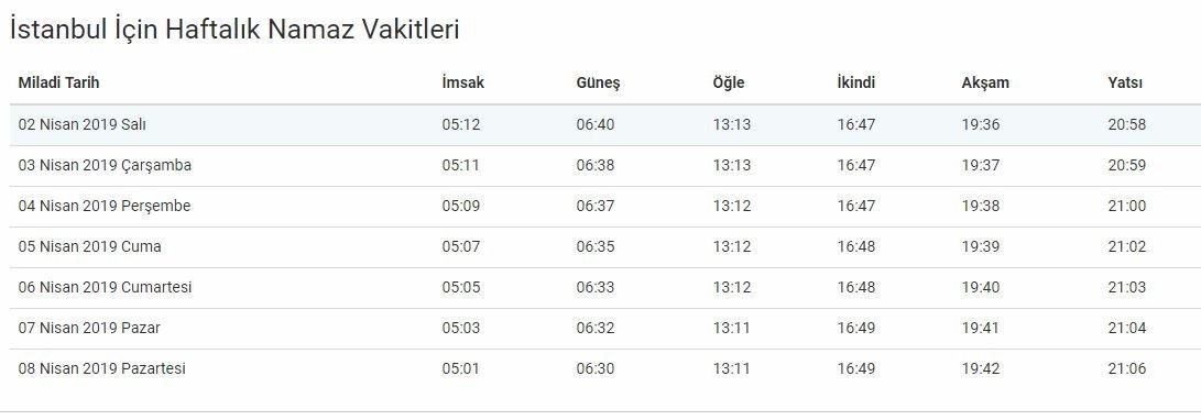 Istanbul namaz vakitleri diyanet 2020