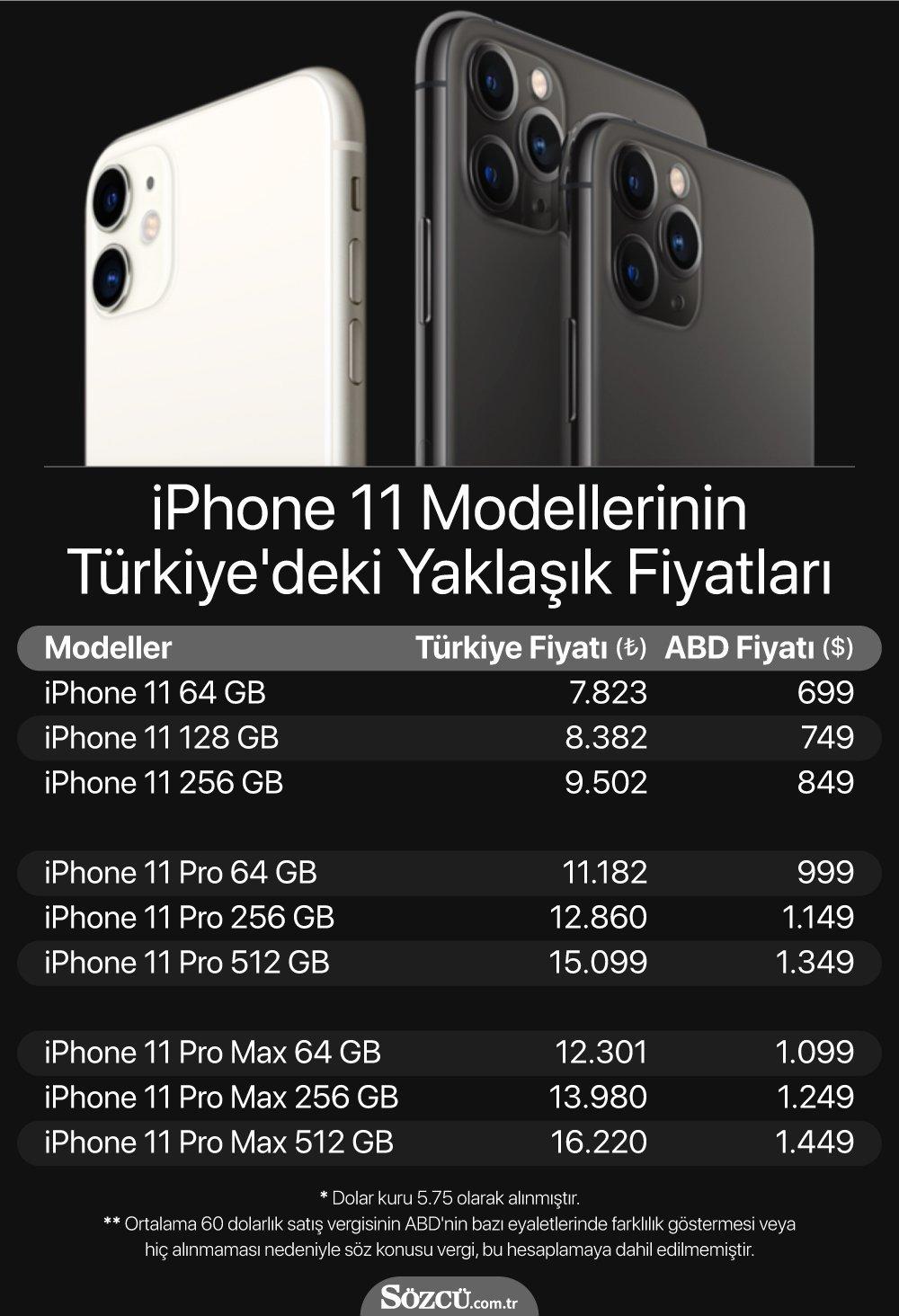 dogubank 17 bin tl ye iphone getirmeye