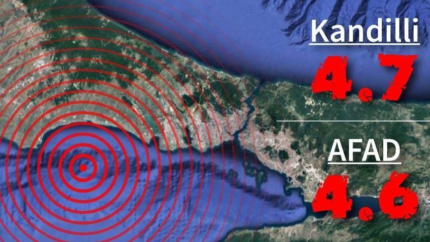 İstanbul depremi korkuttu! Kandilli ve AFAD İstanbul depremini son dakika olarak duyurdu...