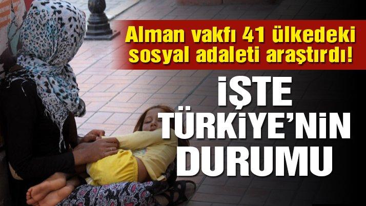 Türkiye, Sosyal Adalet Endeksi'nde 41 ülke arasında 40. sırada!