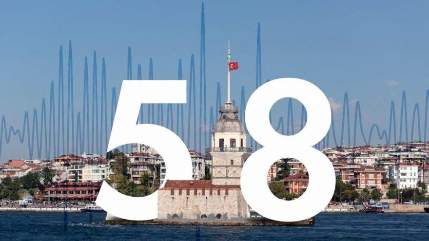Son depremlerle birlikte DASK başvuruları 6 kat arttı