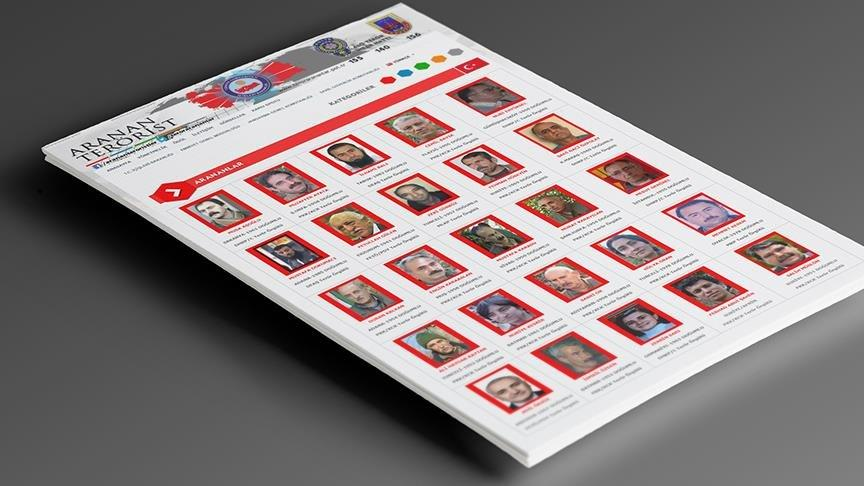 Terörden arananlar listesinde Muhammed Dahlan kırmızı kategoriye eklendi
