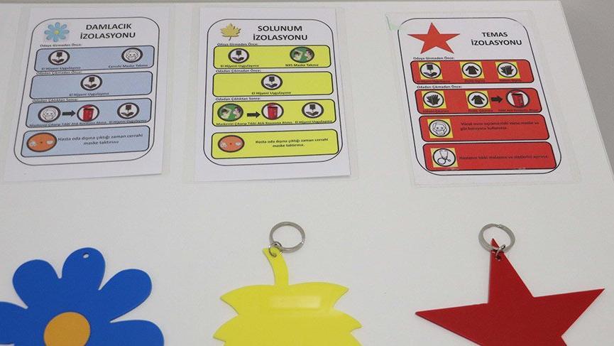 25 hastanede 'coronavirüs'e karşı özel oda oluşturuldu