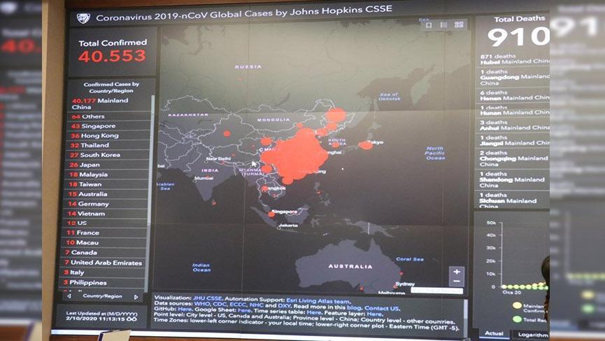 Operasyon Merkezi: Ülkemizde 'koronavirüs' vakası tespit etmedik