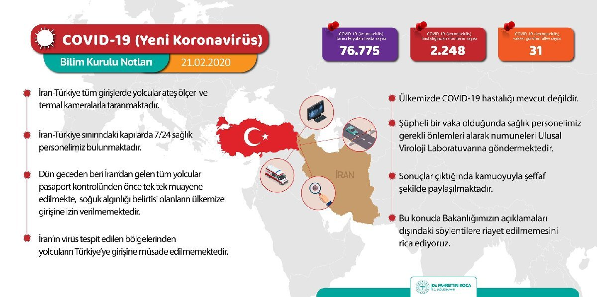Corona virüsünden nasıl korunulur? Corona virüsü Türkiye'ye geldi mi?