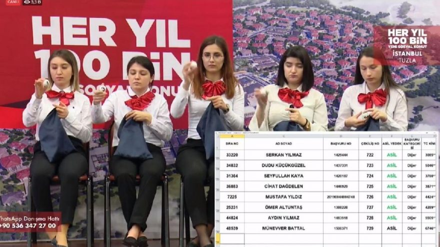 TOKİ KURA ÇEKİLİŞİ CANLI İZLE! 2020 TOKİ İstanbul Tuzla çekiliş sonuçları açıklanıyor…