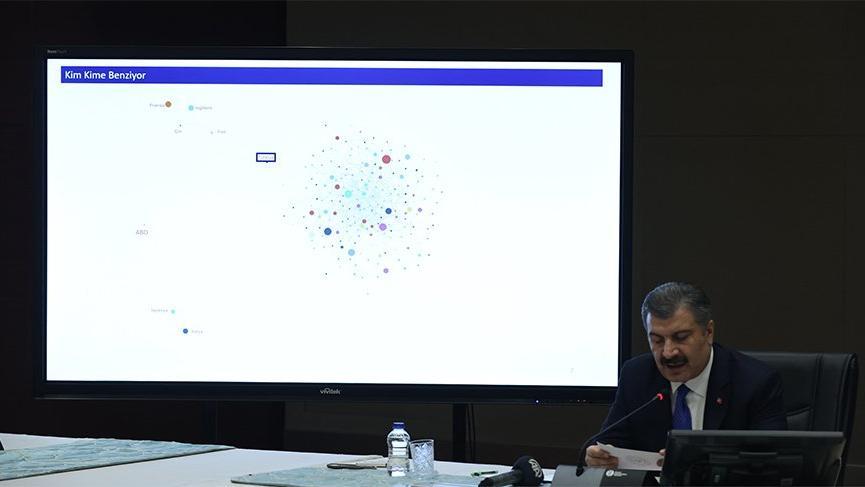 Bakan Koca, corona virüsüyle ilgili güncel verileri paylaştı