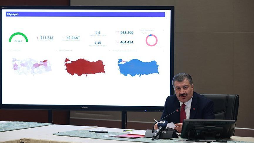 Türkiye'deki yeni corona virüsü vakaları ve can kaybı (29.04.2020)