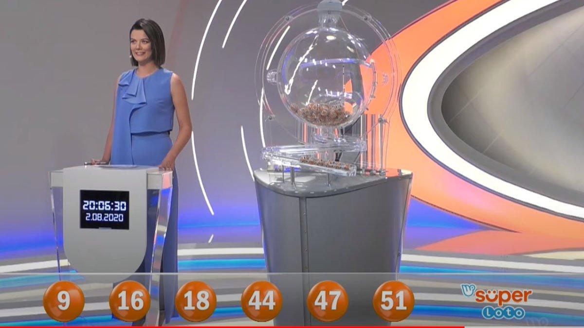 Süper Loto şanslı numaralar belli oldu! 2 Ağustos MPİ Süper Loto sonuç sorgulama ekranı… 2