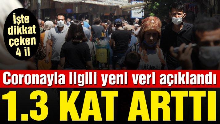 Son dakika… Bakan Koca açıkladı: Türkiye genelinde 1.3 kat arttı!