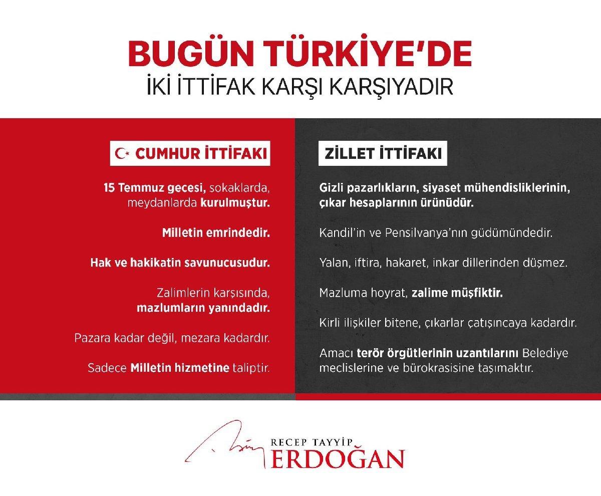 Kandil ve Pensilvanya'nın güdümünde demişti... Erdoğan, İYİ Parti'ye 3. yıl dönümü için kutlama mesajı gönderdi! 1 – 4f64789b c7a7 4d21 9849 7fcf214745a2