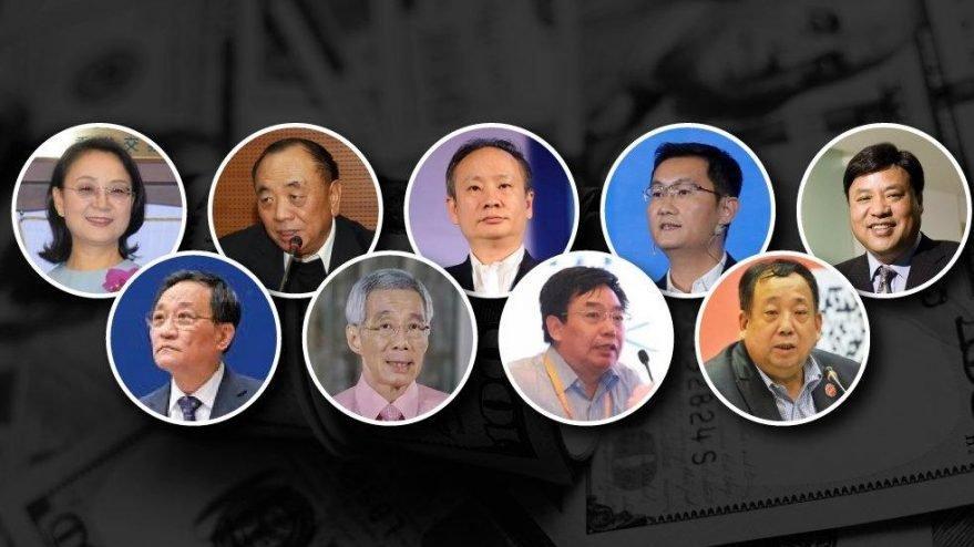 Çin'in 'süper zenginleri' corona sürecinde 1.5 trilyon dolar daha zenginleşti