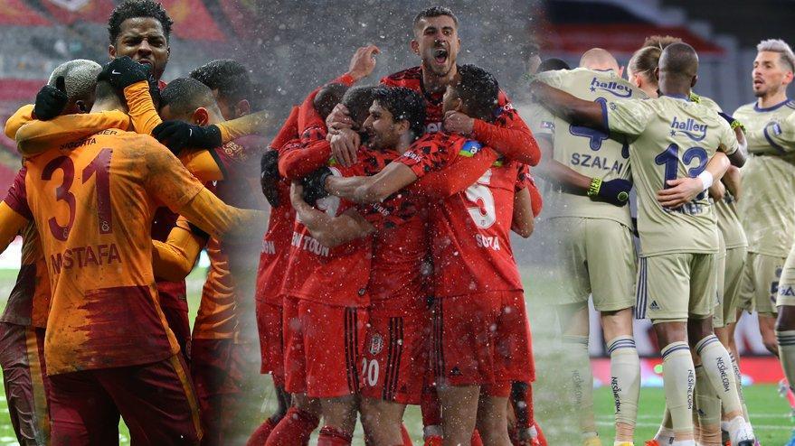 CIES'e göre Süper Lig'de şampiyon Beşiktaş olacak!