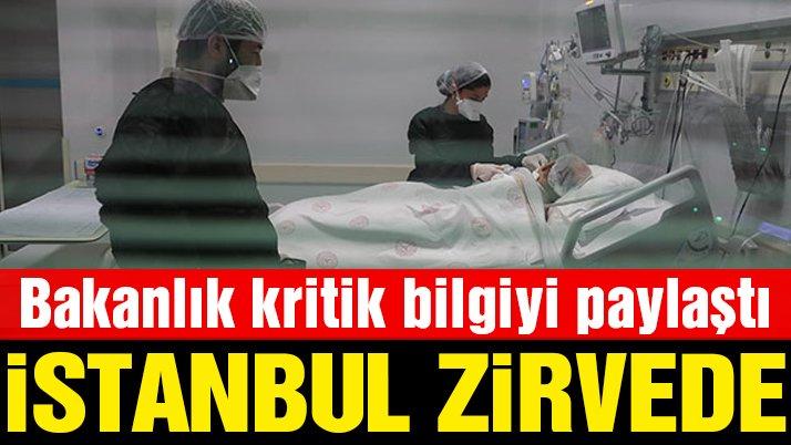 Bakan Fahrettin Koca açıkladı: İşte İstanbul ve 4 ilin yoğun bakım doluluk oranı