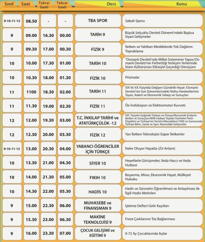 EBA TV ders programı yayınlandı! İşte 8 Haziran için günün canlı ders saatleri…