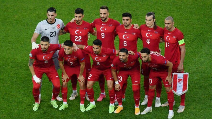 Türkiye İsviçre Maçı Ihtimalleri Nelerdir ? | Euro 2020
