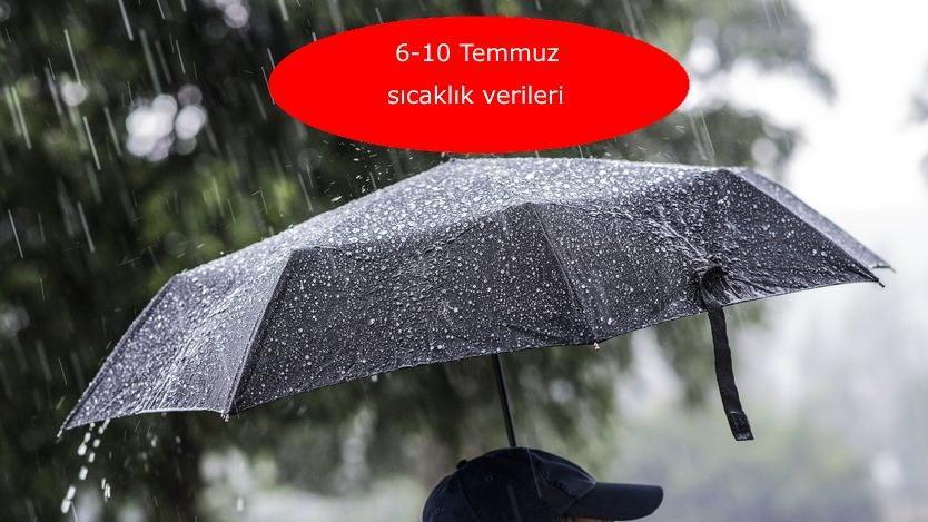 İstanbul hava durumu: Meteoroloji'den 6-10 Temmuz sıcaklık verileri