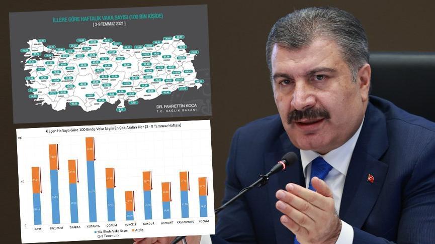 İl il vaka sayıları açıklandı! İstanbul'da yükseliş var, Bakan Koca'dan vatandaşlara çağrı